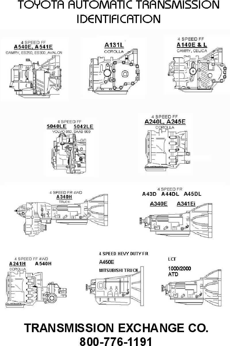 ford escape transmission diagram transmission exchange co. technical automatic ford identification transmission diagram